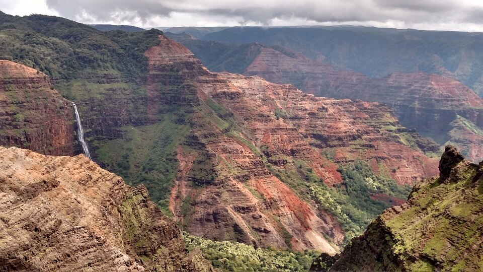 Waimea Canyon and Koke'e State Park in Kauai - The Complete Guide