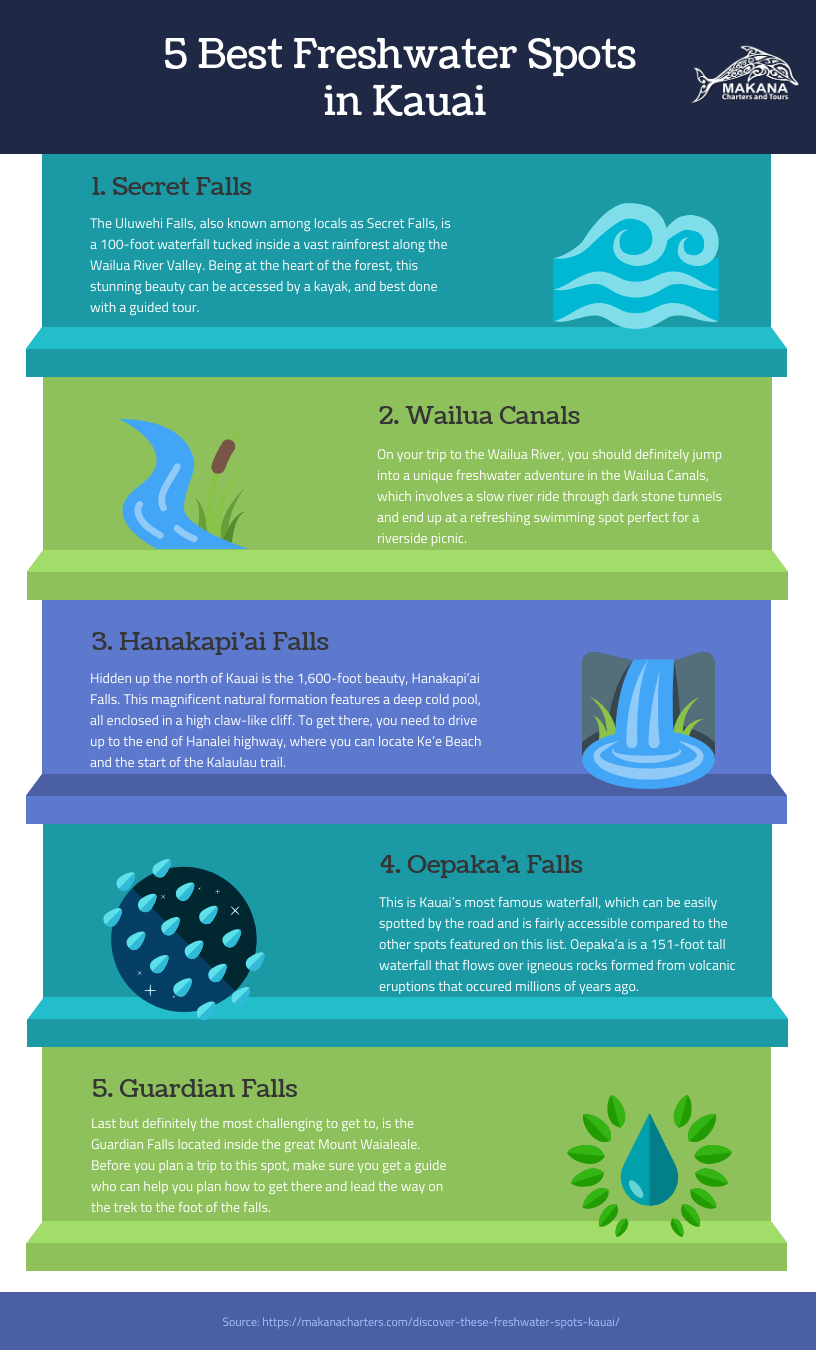 5 Best Freshwater Spots in Kauai [Infographic]