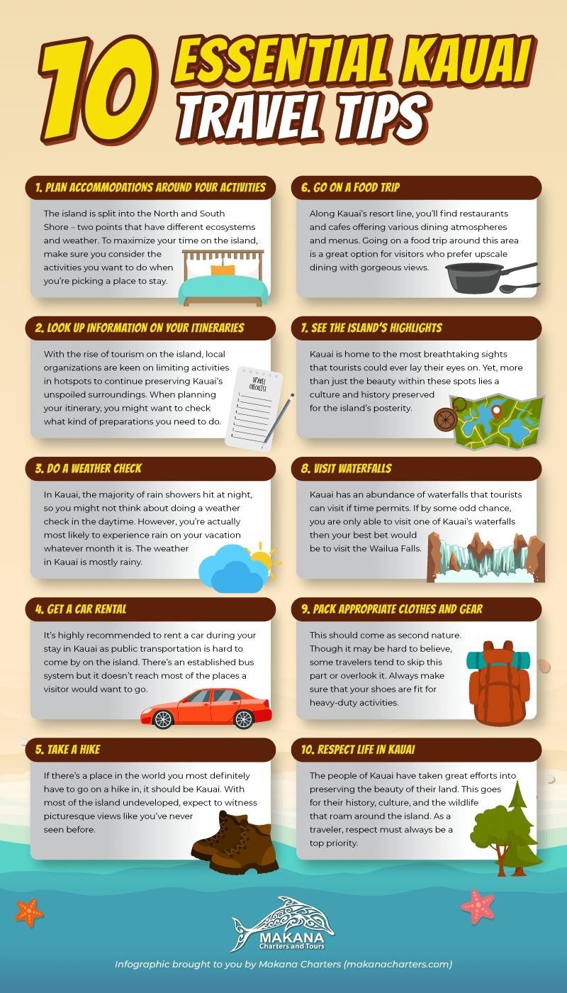 10 Essential Kauai Travel Tips [Infographic]