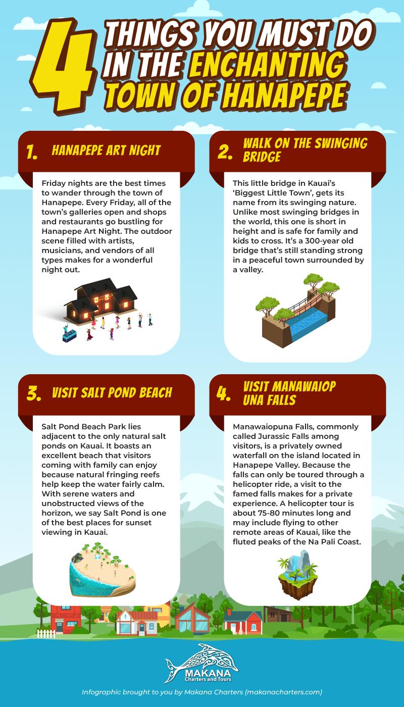 Hanapepe Infographic